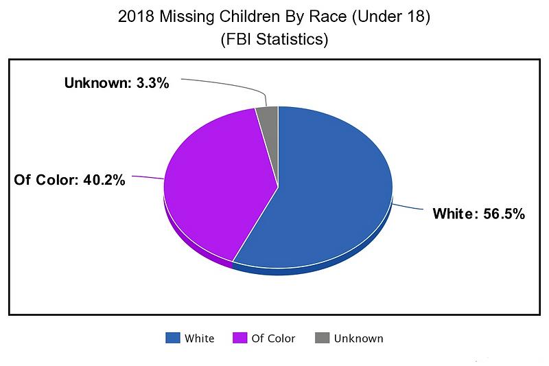 stats chart last.png