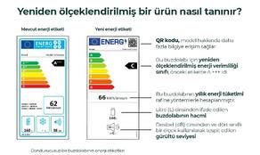 AB, Enerji etiketlemesinde verimliye değil daha verimli geçiyor !