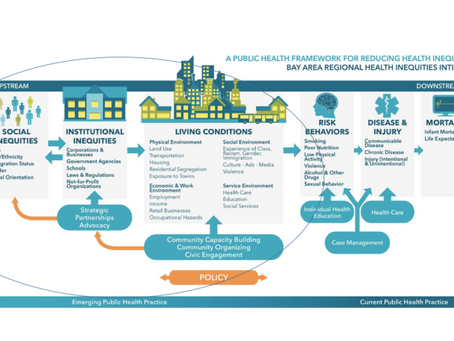 Rise Together and Bay Area Regional Health Inequities Initiative (BARHII) Join Forces to Cut Poverty