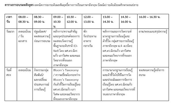 Onet ม.ปลาย.png