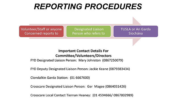 Reporting Procedures..PNG