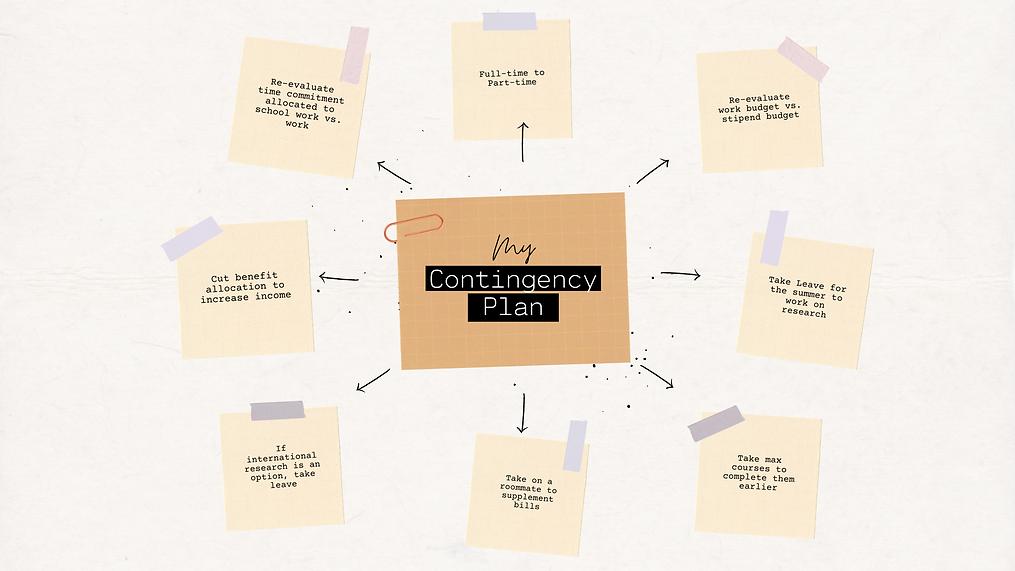 Contingency Plan pt 2.png