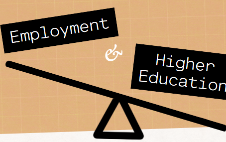Balancing Full-time Employment with Pursuing a Graduate Degree