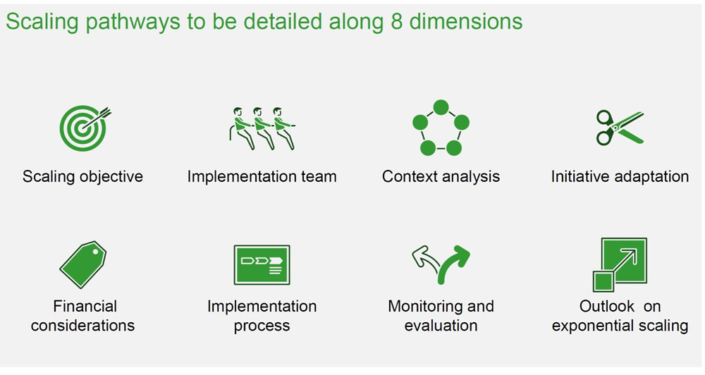 Photo (WHH): Dimensions of a scaling path