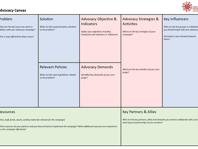 The Advocacy Canvas - An analysis and planning overview for advocacy campaigns