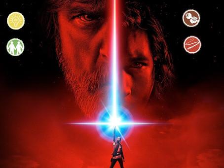 Star Wars ve Belbin Takım Rolleri