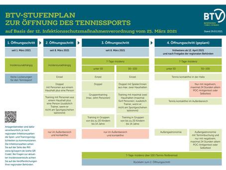 Corona-Update: BTV-Stufenplan zur Öffnung des Tennissports