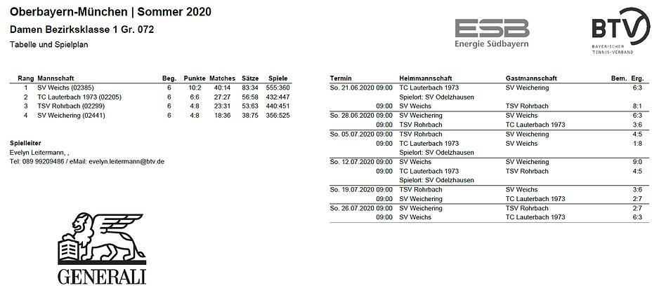 damen-28-07-2020.PNG