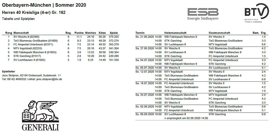 herren40-2_final.PNG