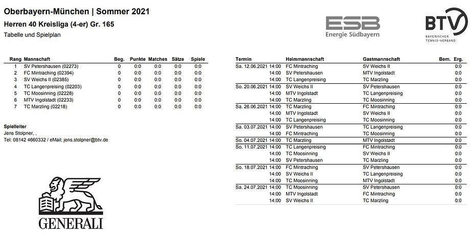 herren40-4_results_29-03-2021.JPG