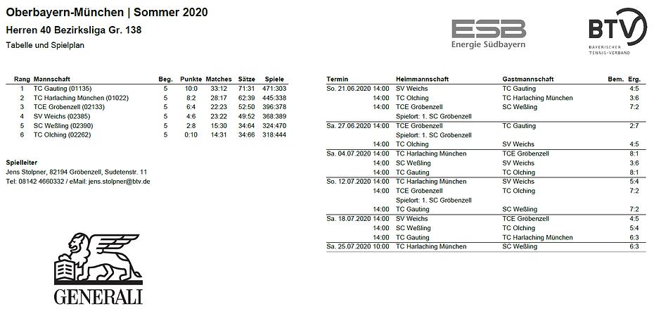 herren40-28-07-2020.PNG