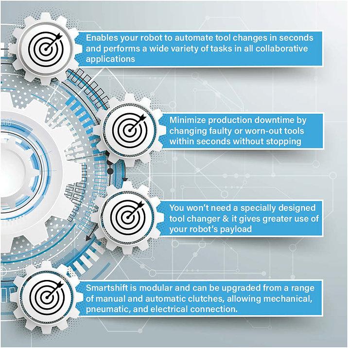 Smartshift Robotics tool changer advantages