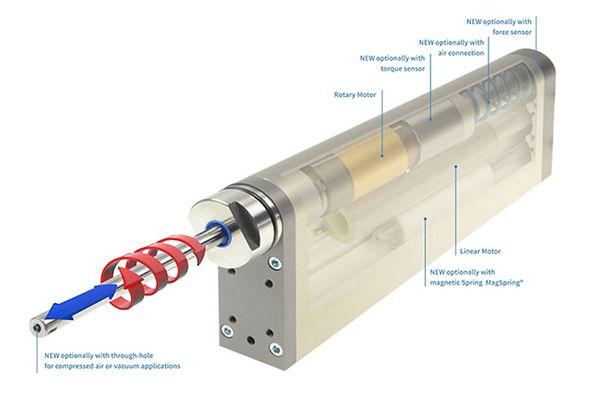 LinMot's PR02 linear rotary motor