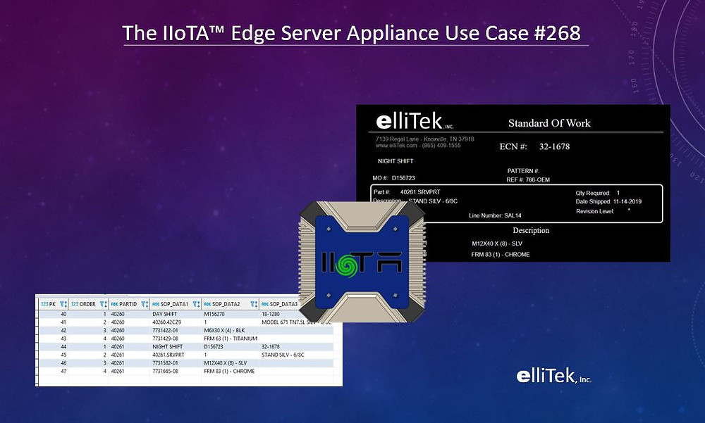 "The IIoTA™ houses the database, web server, the software that ""talks"" to almost everything, and brings it all together"