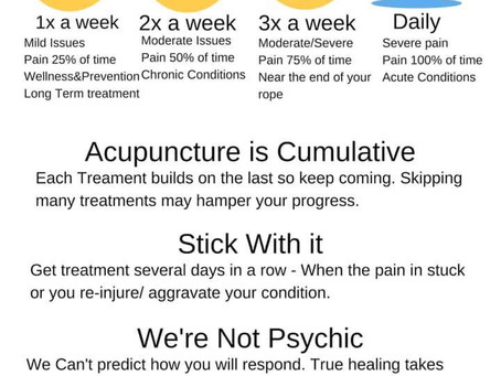 Acupuncture Frequency