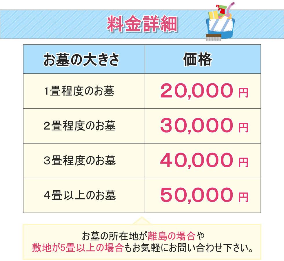 大きさ(料金ページ) 2_00000.jpg