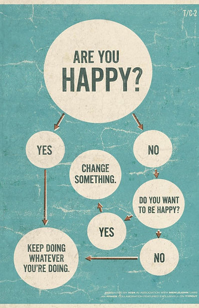 happiness, quote, healing, hypnotherapy, wellington, anxiety, depression