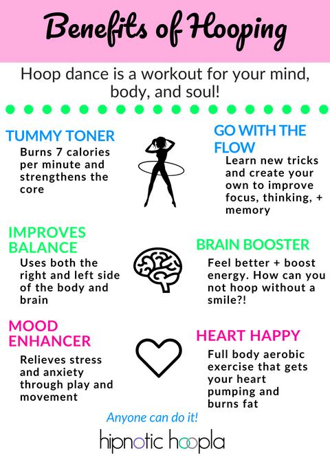 Hoop Dance Fitness Benefits