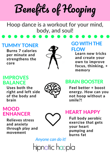 Hoop Dance Fitness Benefits