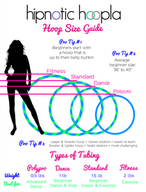 Everything You Need to Know About Choosing a Hula Hoop