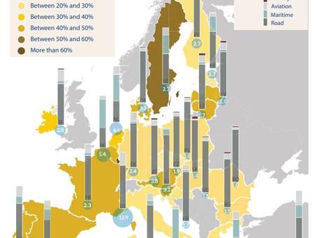 At a Glance: Transport CO2 emissions