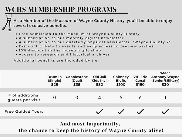 WCHS Memberships.png