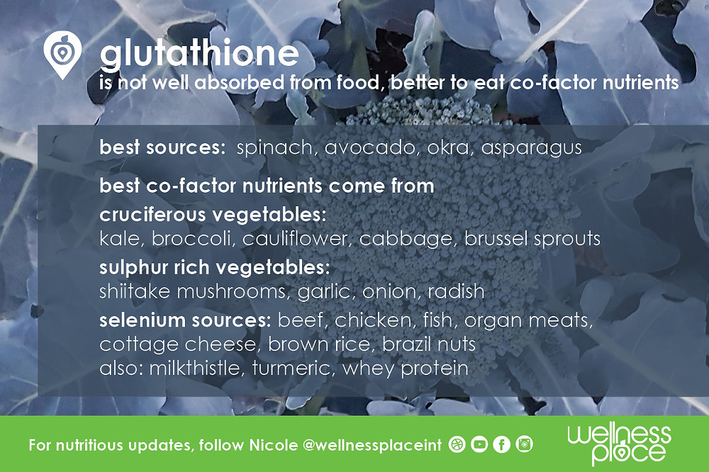 Infographic about Glutathione, foods containing and complemetary foods. Image: Nicole Cullinan
