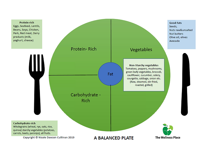 Balanced plate.png