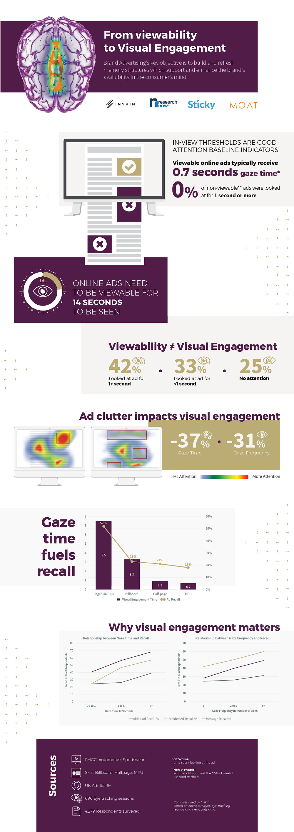 Infographic_From Viewability to Visual Engagement