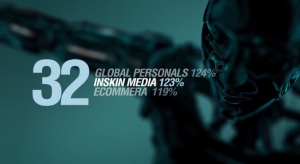ISM #32 in Media Momentum Awards