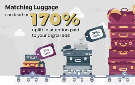Matching luggage: How to see a 170% uplift in attention paid to your ads