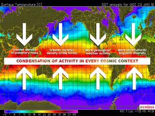 """System Diagram: """"The Equator"""""""