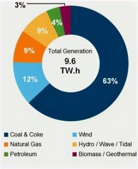 THE CHALLENGING PATH TO NOVA SCOTIA's ENERGY FUTURE