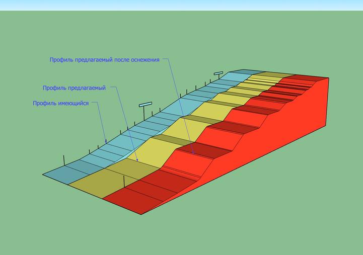 Земляное профилирование для сноупарка