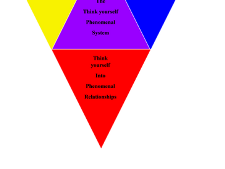 Think Yourself Phenomenal – The System