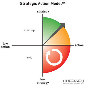 People Engine, your Human Resource Coach based in Port Macquarie, help businesses drive healthier profit by linking action to strategy