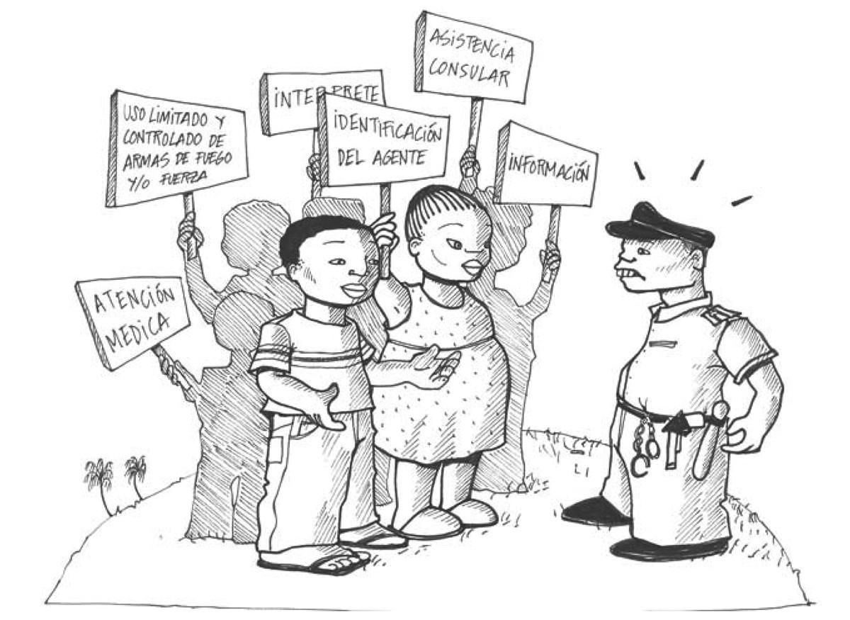 """""""Derechos humanos de las personas migrantes"""""""