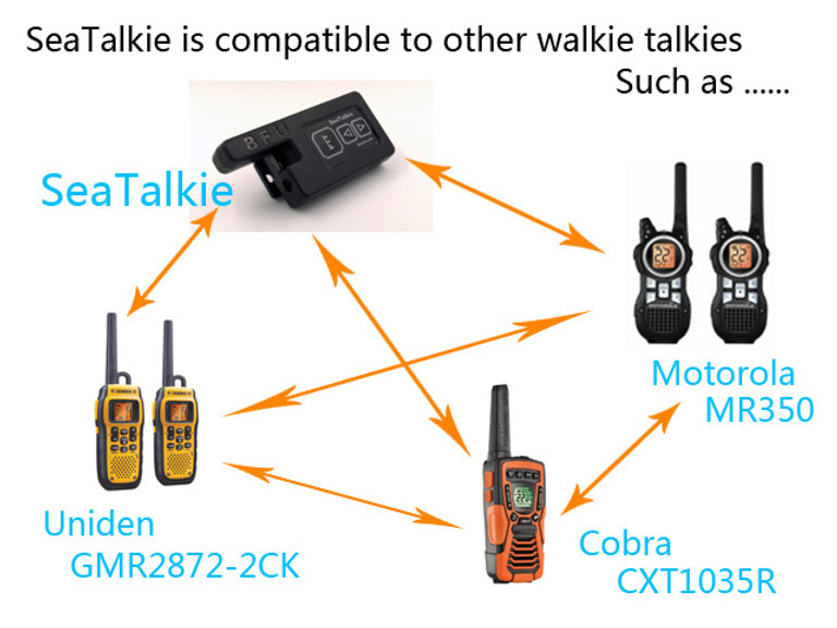Walkie-compatible.jpg