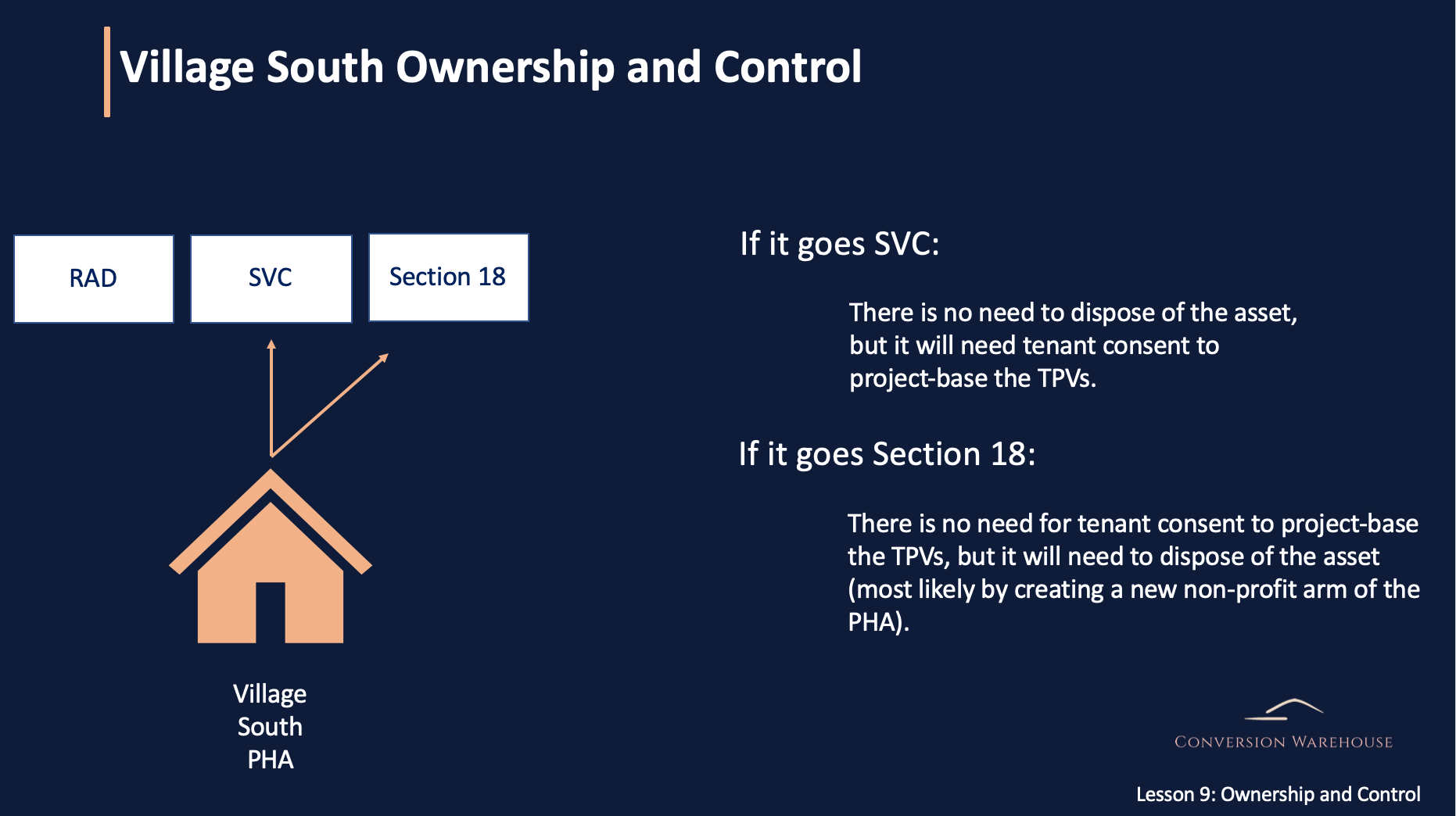 PowerPoint slide on ownership and control, with reference to a case study