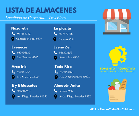 Almacenes Cerro Alto.png