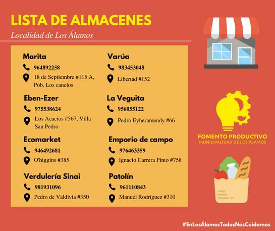 Almacenes_Los_Álamos_2.png