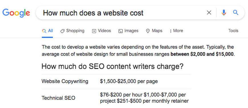 seo-writers-cost-orlando.jpg