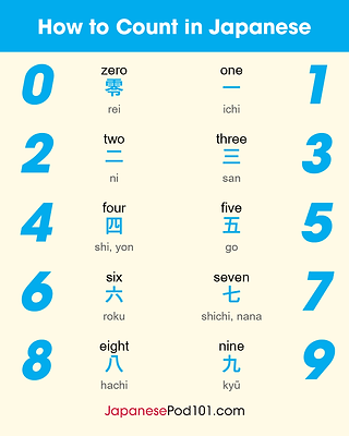 Japanese_numbers.png