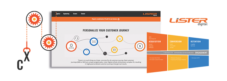 Lister Digital Brand Design