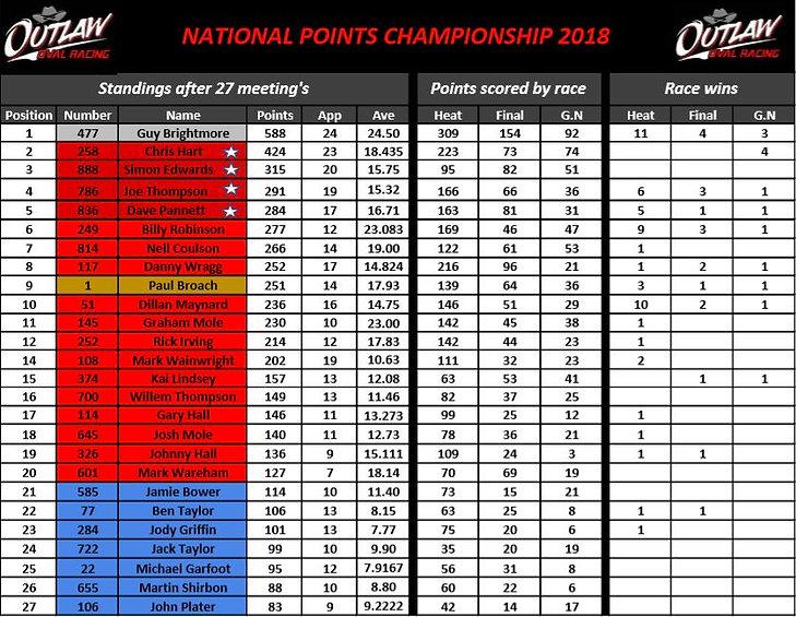 nat points 1.JPG