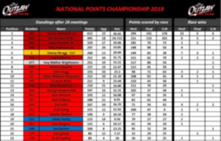 points 1-23.JPG