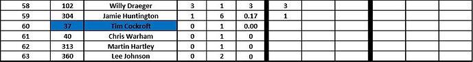 points 58-63.JPG