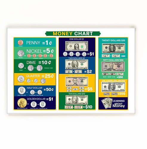Printable Money Chart Poster