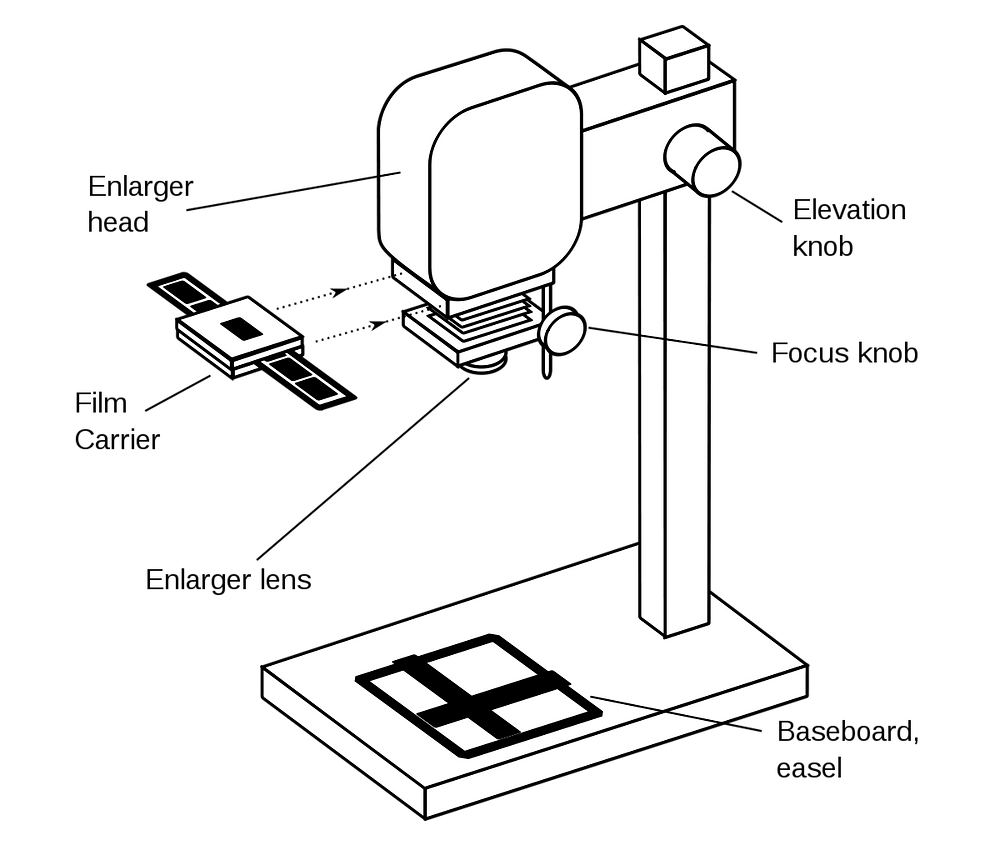 1200px-Darkroom_enlarger_en.svg