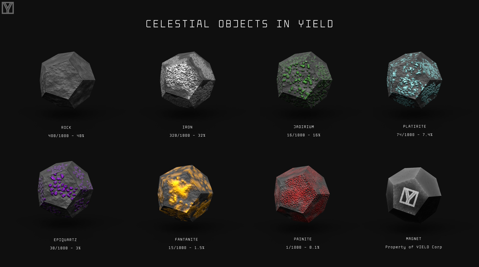 Minerals in YIELD